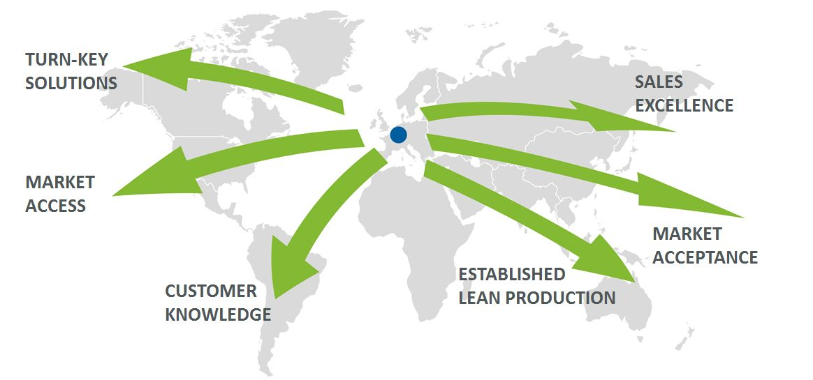 Engineering for Food & Beverage industries - Pentair's International Center of Excellence