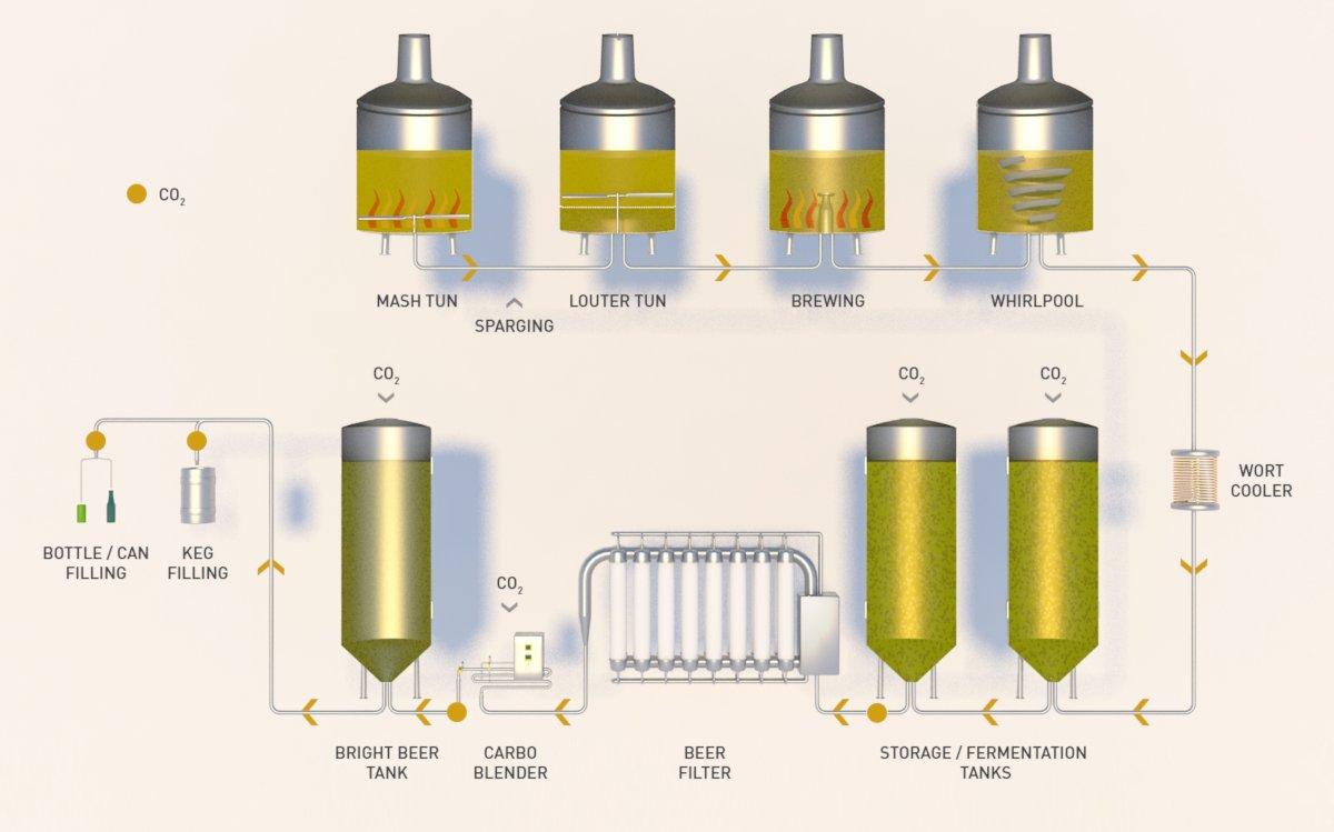 CO2 Management - Bild 3