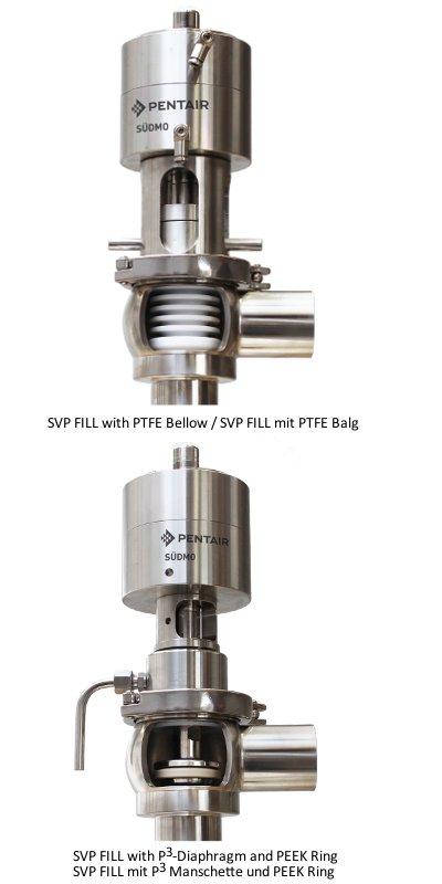 Valve for filling operations - Südmo SVP Fill - image 2